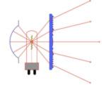 Fresnel Lens Spotlight Diagram